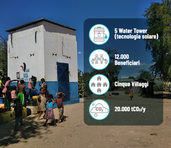 5 water tower, 12000 beneficiari, cinque villaggi,20000 tco2/y